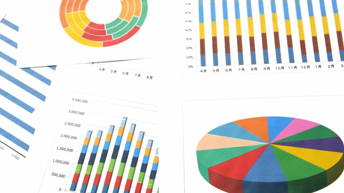 KPI指数